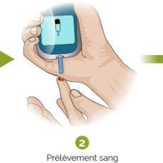 Par conséquent, il est important de traiter rapidement le diabète gestationnel